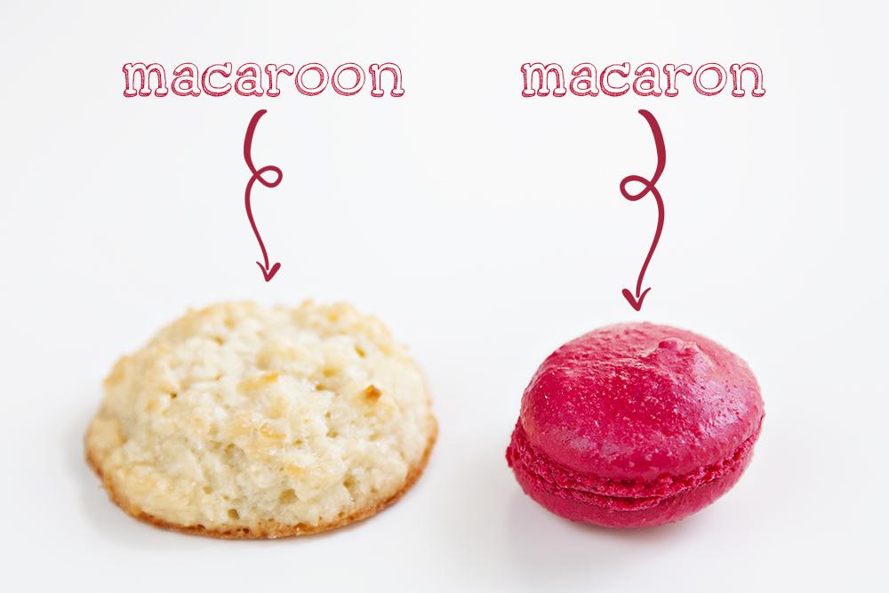 Пошаговый рецепт макаронс с